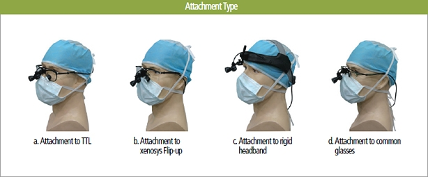 Self Photos / Files - Attachment type